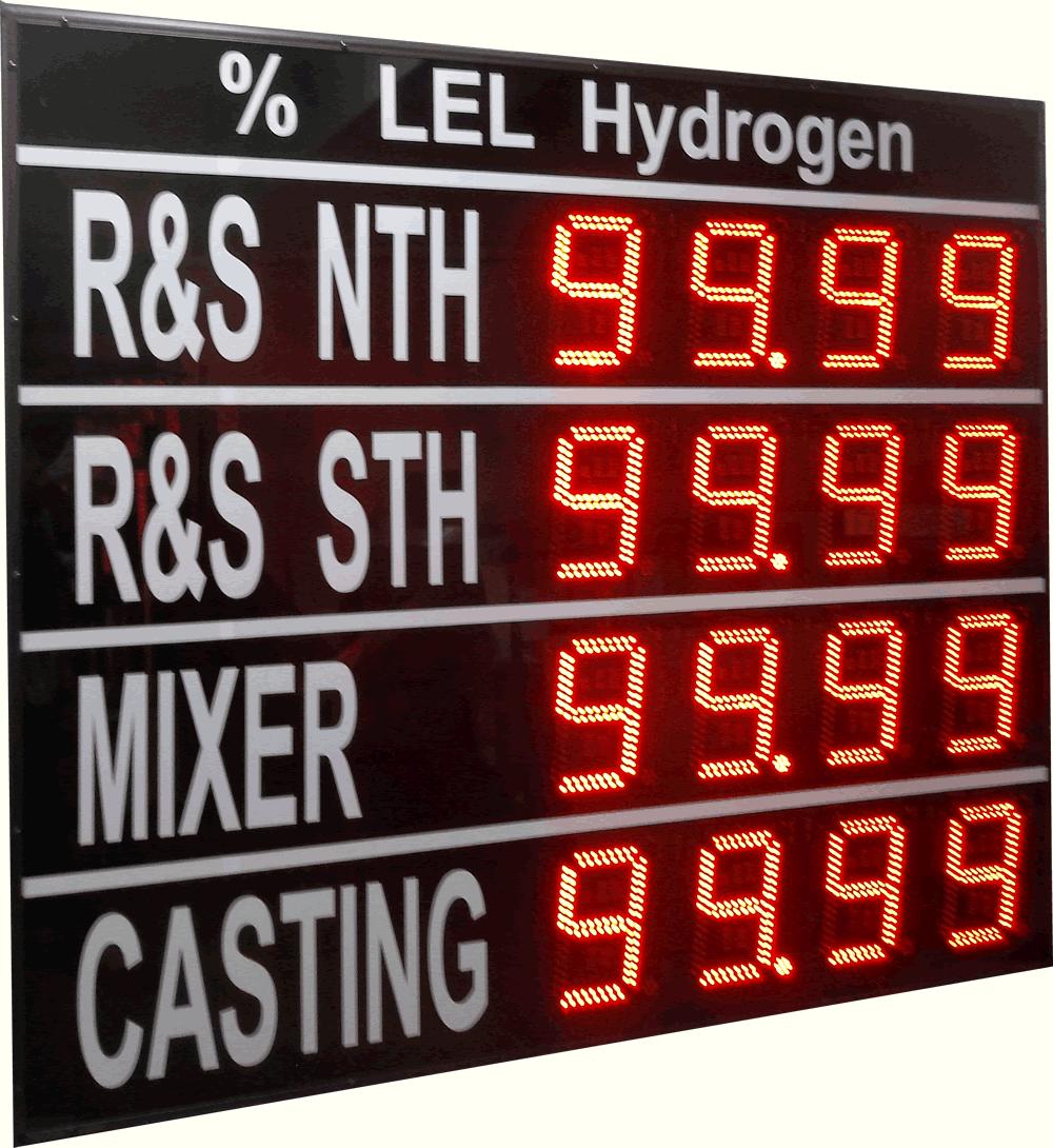 Example multiline Large LED Temperature Display